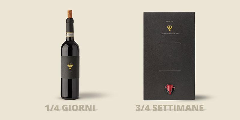 durata vino rosso aperto puo variare dal contenitore